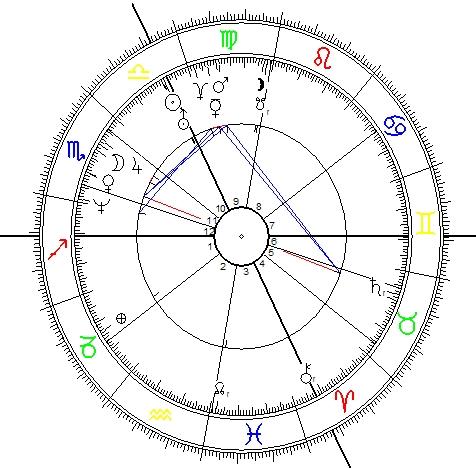 Horoskop von Petra Dörfert